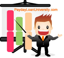 Payday Loan University.com